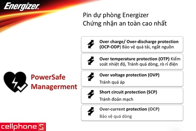 Pin dự phòng Energizer 10000 mAh Luxury Leather UE10009