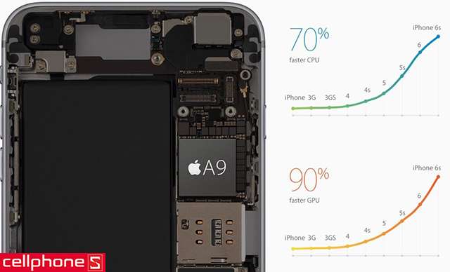 iPhone 6S Plus 16GB nhập khẩu
